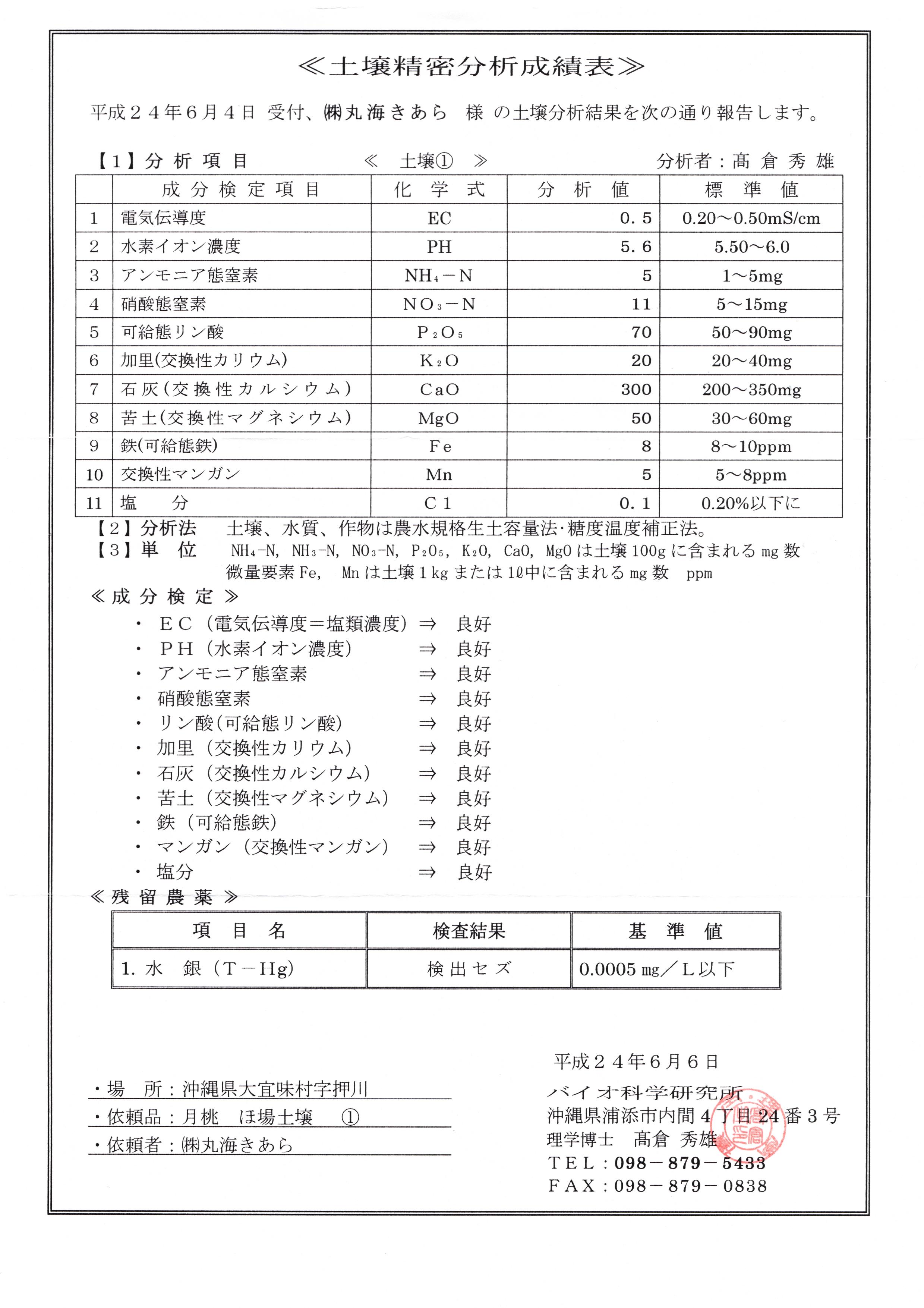土壌精密分析成績表-1
