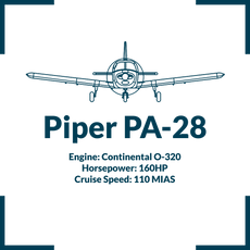 Icone PA28.png