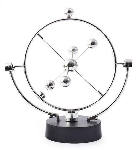 Кинетична орбита