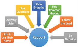 How to build rapport (and break rapport) with anyone