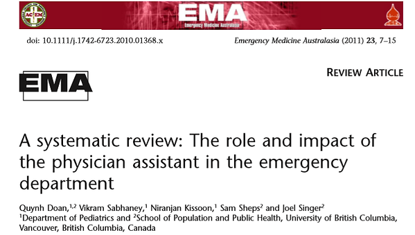 A systematic review - The role and impac