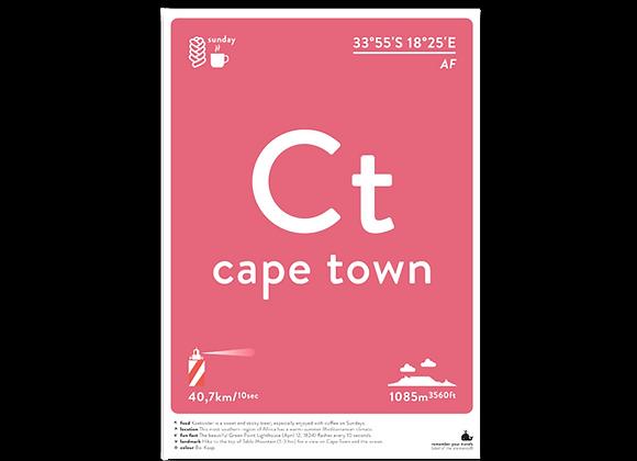 Cape Town prints