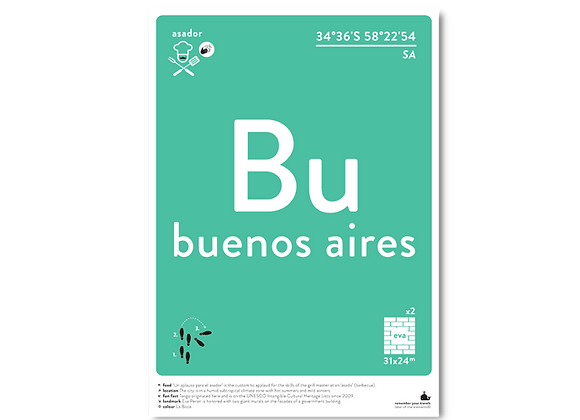 Buenos Aires prints