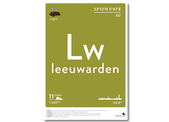 Leeuwarden prints