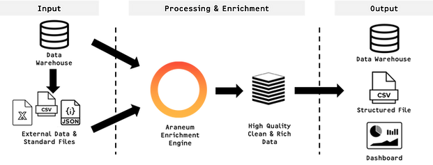 Enrichment_Engine_Overview.png