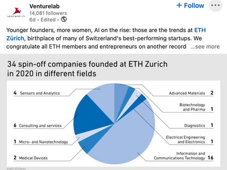 Most-Promising Startups From ETH Zürich