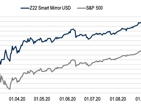 Neuemission Z22 Smart Mirror CHF