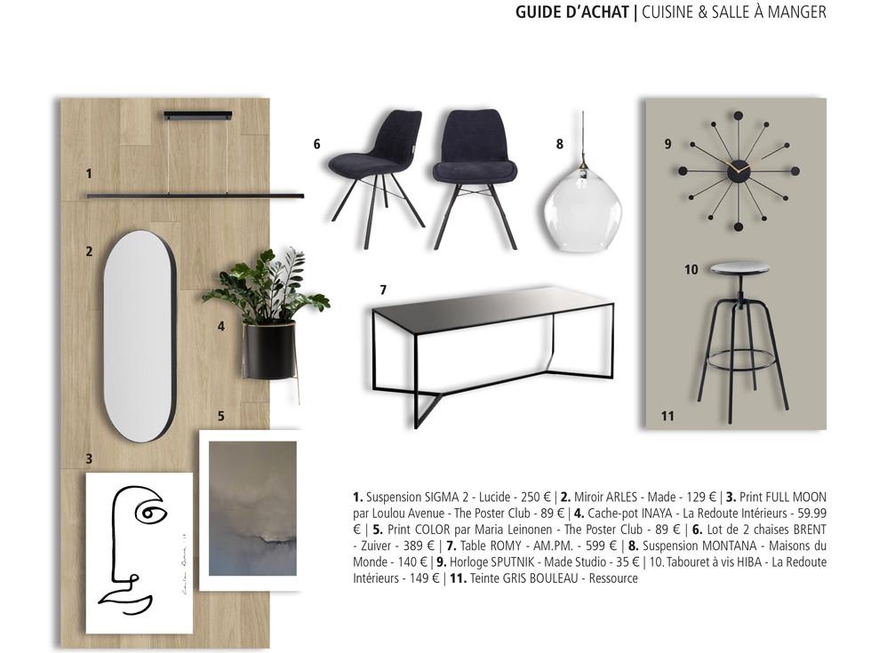 Guide d'achat, Design Elémentaire