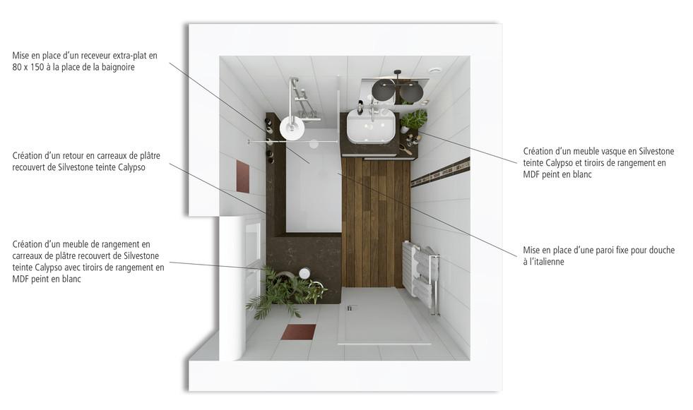 Aménagement SDB, Design Elémentaire