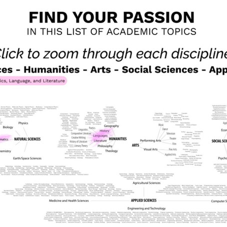 Finding your passion.