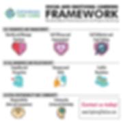 SEL_framework_competencies-01.png