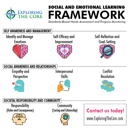 Compliance vs Social-Emotional Learning