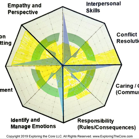 Can Social-Emotional Learning be Standards-Based?