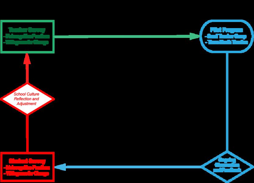 mullen concept SPQ TSSA TTM - BASIC.png