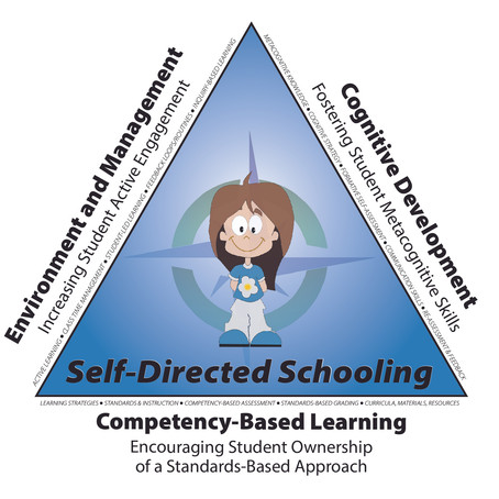 A Framework for 'Self-Directed Schooling' (SDS)