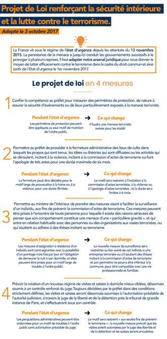 Le projet de loi sur sécurité intérieure et lutte contre le terrorisme : explications