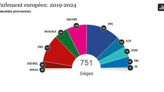 Les Français d'Amérique du Nord et du reste du monde plus engagés que jamais pour l'avenir de l'Euro