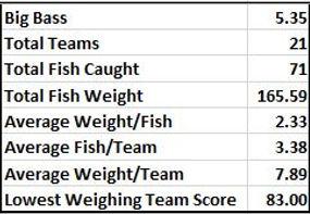 Cypress results.JPG