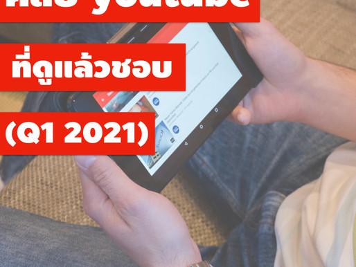 คลิป youtube ที่ดูแล้วชอบ Q1 2021