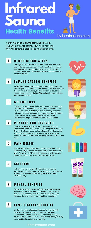 HEALTH-BENEFITS-OF-AN-INFRARED-SAUNA.png