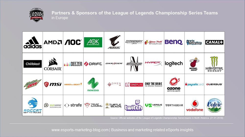 A table of the top League of Legends sponsors