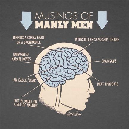 Musings Of Manly Men