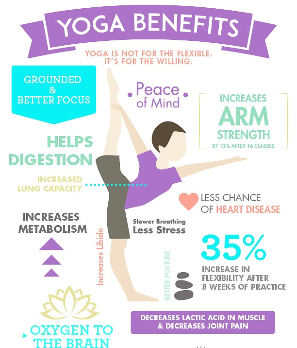 Yoga for Improved Health