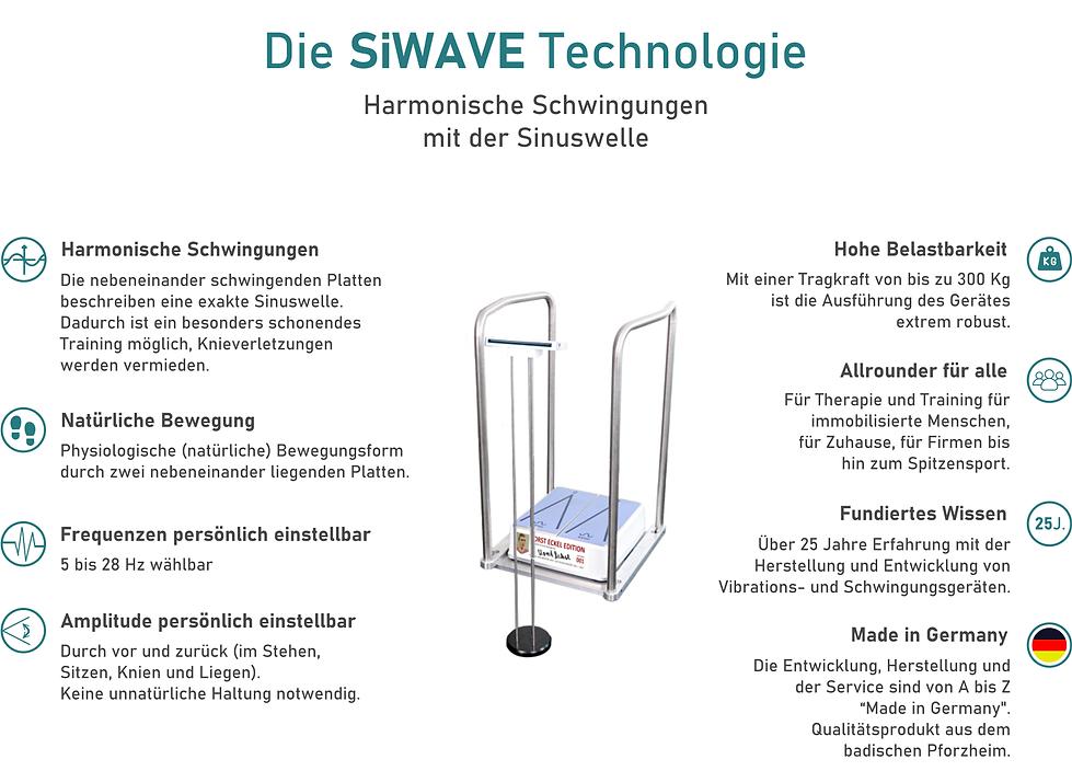 siwave_info_horst-eckel-01.png