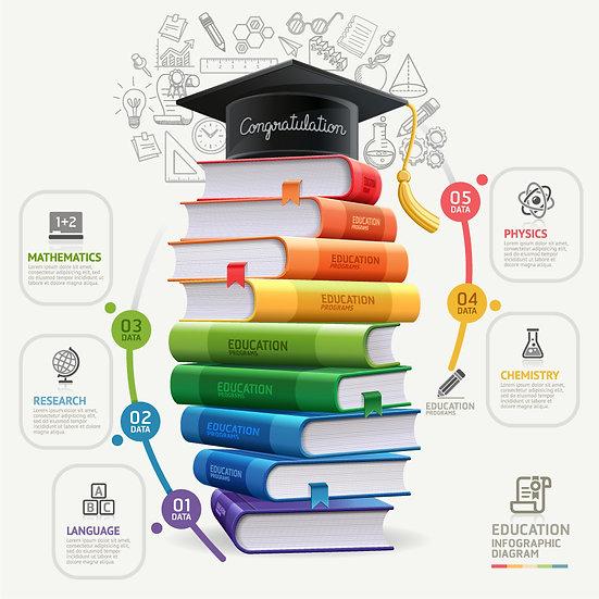 3 Boyutlu Hedef Duvar Kağıtları | Eğitim İçin Özel Çalışmalar Duvar Kağıtları