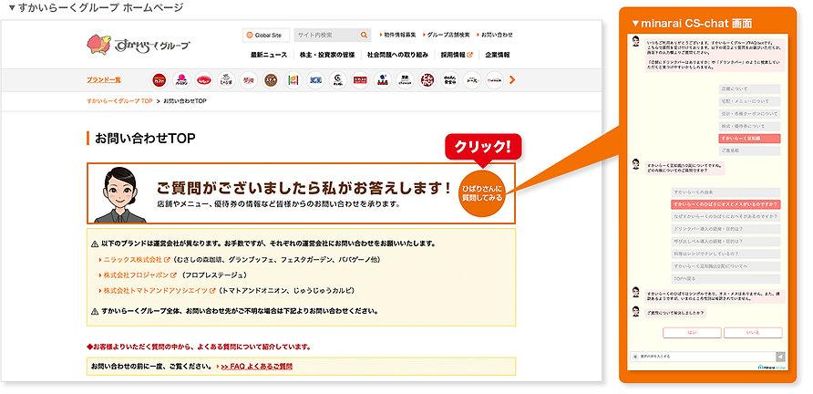 すかいらーくグループホームページスクリーンショット。「ご質問がございましたら私がお答えします!」という女性のイラスト入りバナーをクリックすると、minarai CS chat 画面が開く。