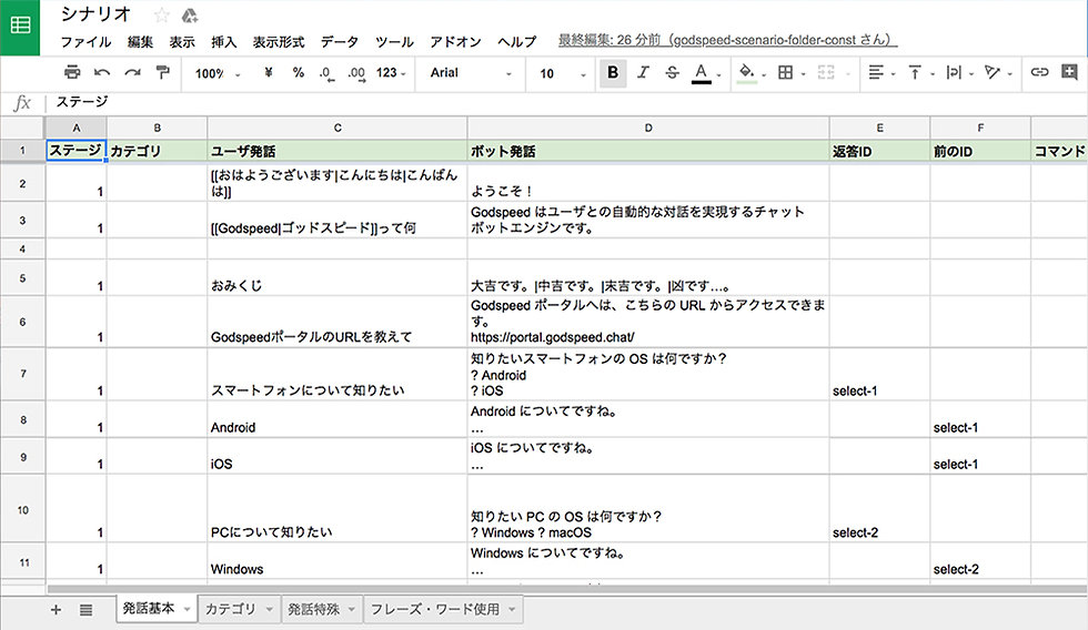 スクリーンショット:スプレッドシートでのシナリオ作成例。ユーザ発話に対応するボット発話を登録している。カテゴリの設定なども可能。