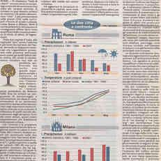 La Repubblica, 23 luglio 2007