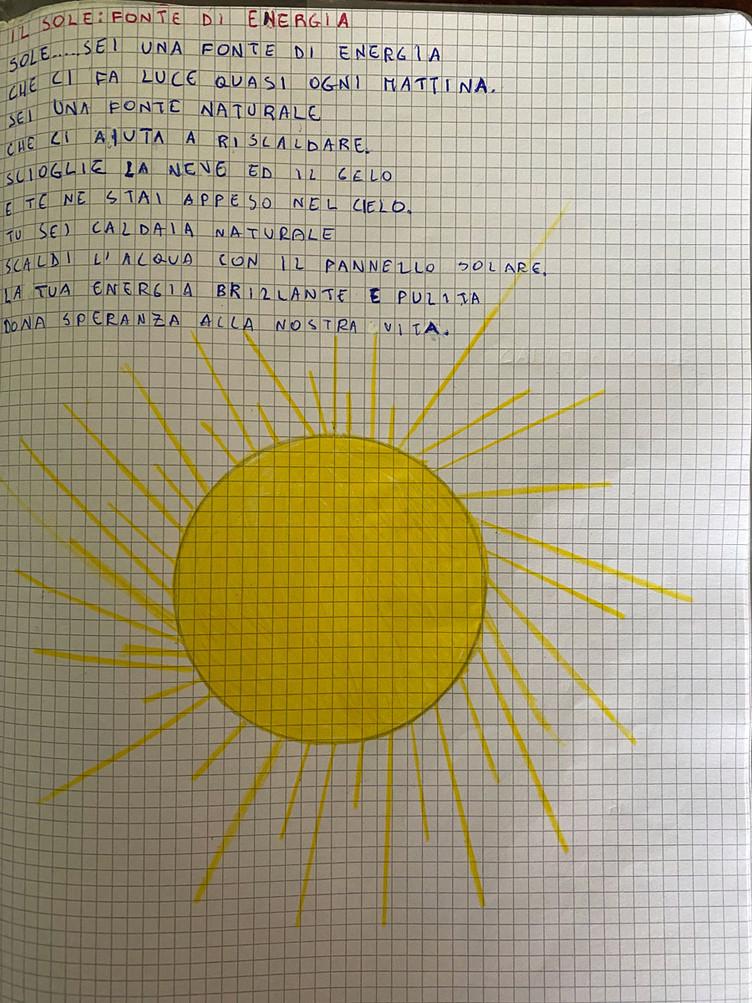 Il Sole fonte di energia