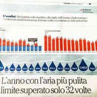 La Repubblica, 29 setembre 2016