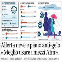 Corriere della Sera, 13 dicembre 2019
