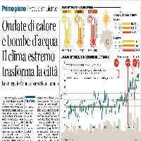 Corriere della Sera ed. Milano, 10 aprile  2019  [CLICCA PER LEGGERE]