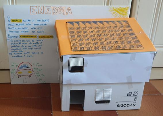 L'Energia: Modellino 3D con didascalia