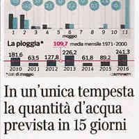 Corriere della Sera, 13 maggio 2017