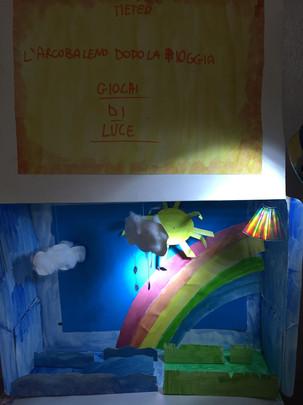 Meteo: L'arcobaleno dopo la pioggia...giochi di luce