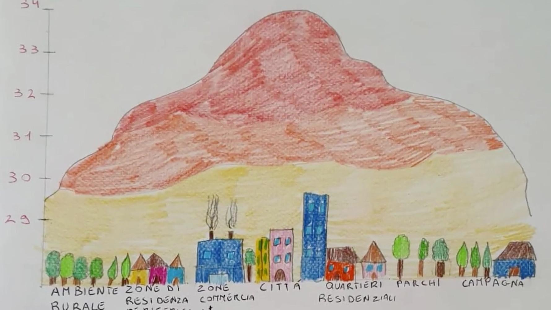 """Video """"Conseguenze dell'urbanizzazione"""" - Gruppo 4"""