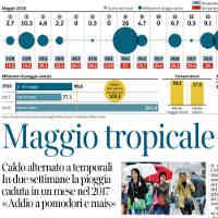 Corriere della Sera, 18 maggio 2018