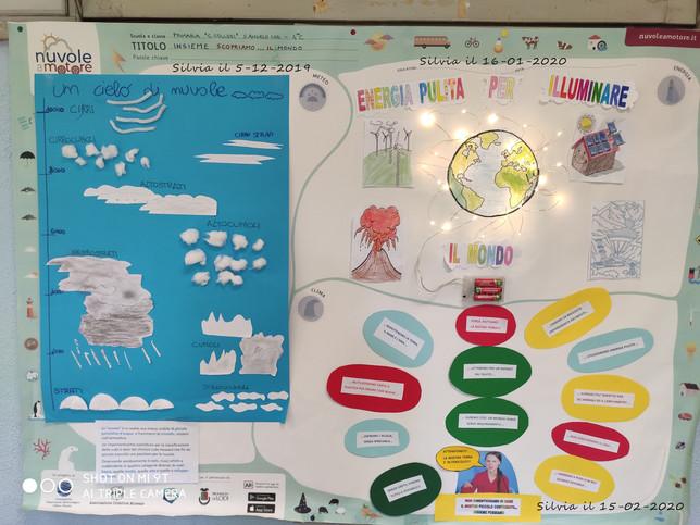 """Poster di classe """"Insieme scopriamo...il mondo"""""""