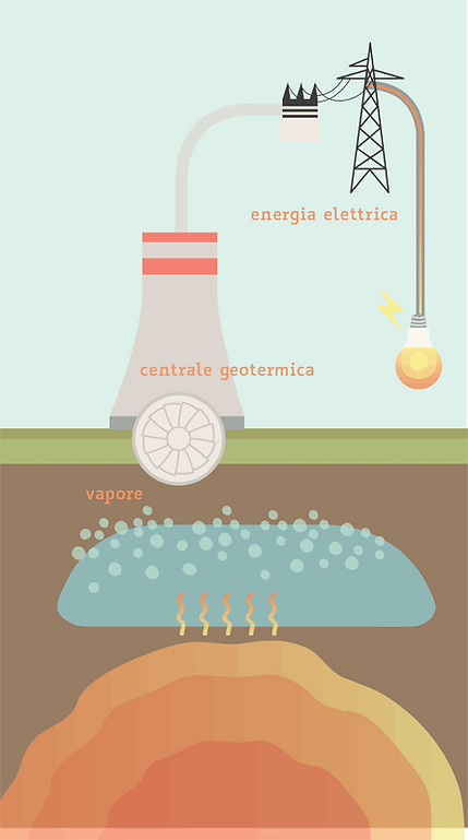 centrale-geotermica.png