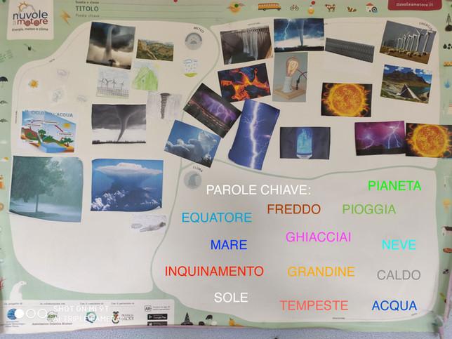 Poster di classe