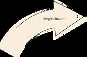 beginsituatie.png