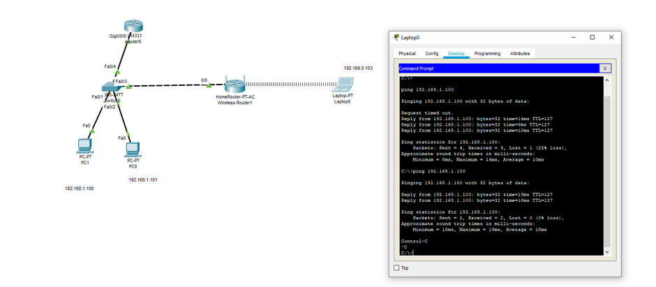 Wireless Acces Point in Cisco CLi