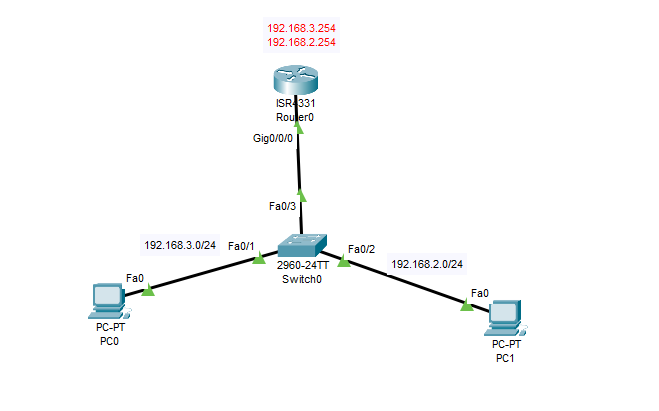 cisco cli advanced vlan