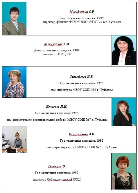 ВЫПУСКНИКИ_НК