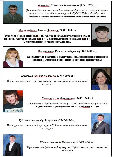 ВЫПУСКНИКИ_ФК