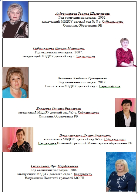 ВЫПУСКНИКИ_ДО